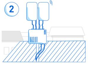 EEW step 2 - install antenna 300x219