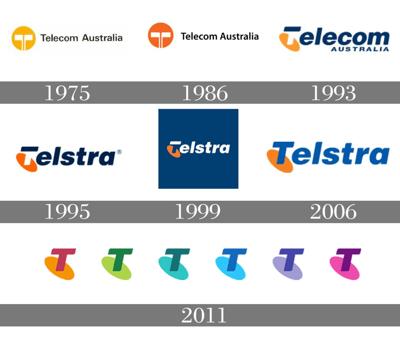 Telstra-history-logo