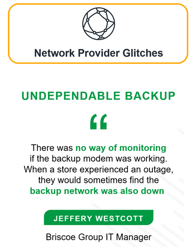 Network Provider Glitches