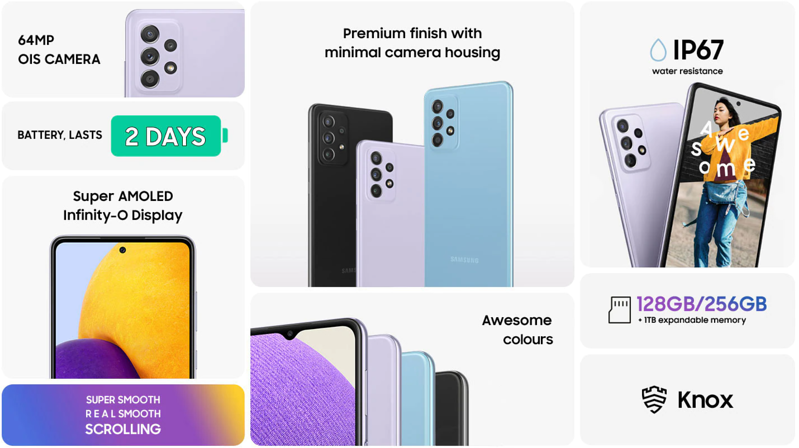 Samsung A series features