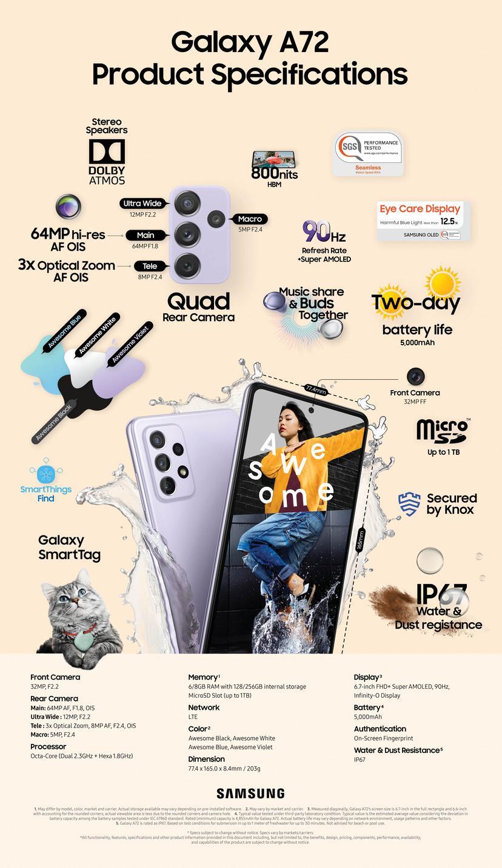 Samsung Galaxy A72 specs