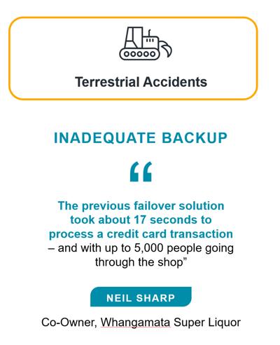 Terrestial Accidents