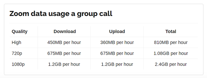 Zoom data call group