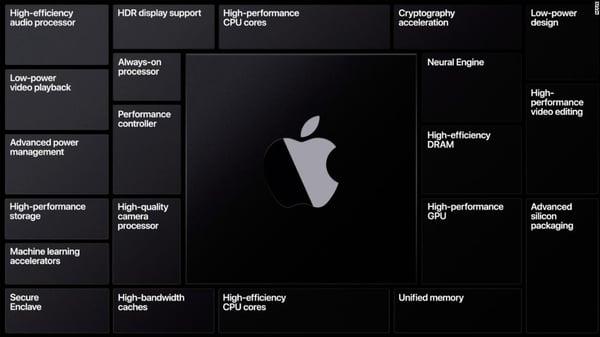 apple silicon benefits