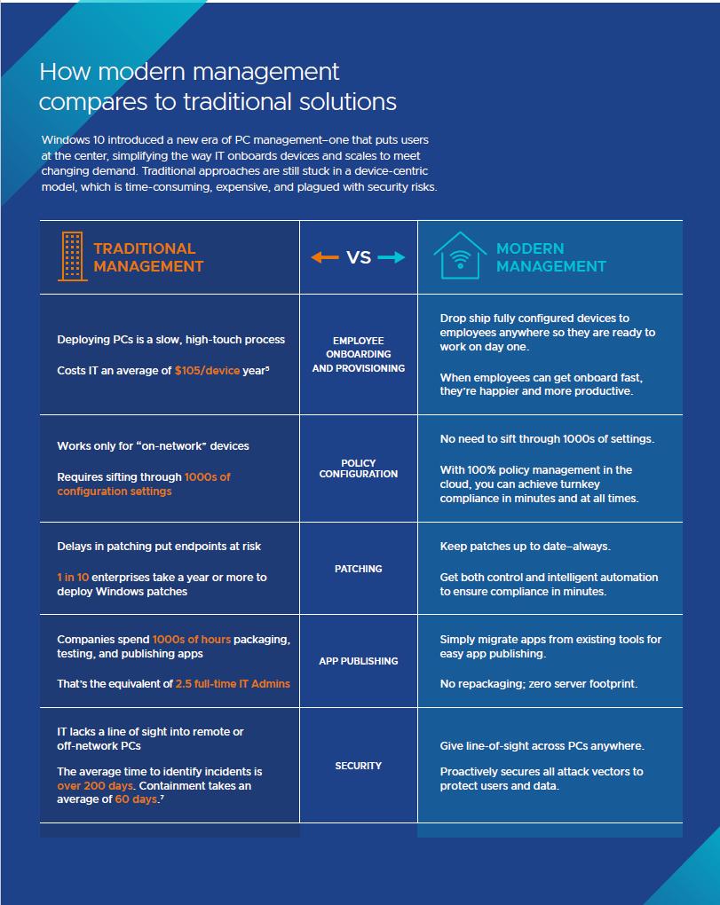 vmware infographic pg 3