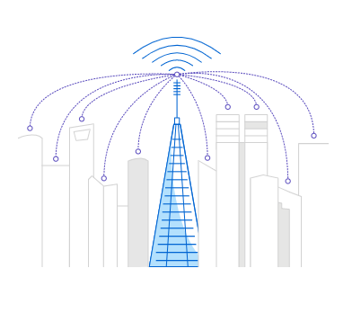 Telstra 5G network